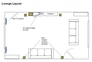 Layout with TV beside Fireplace