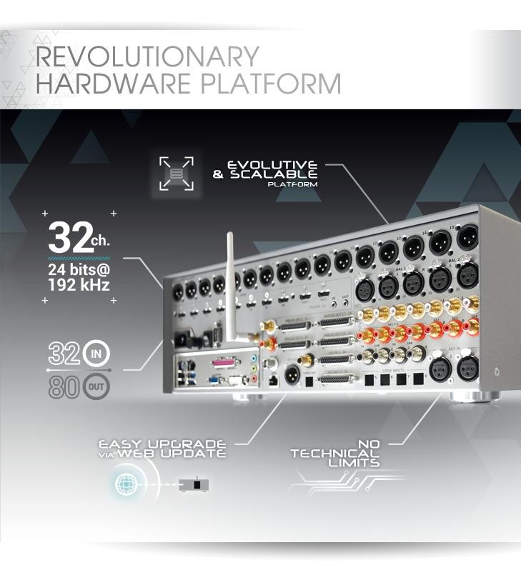 Trinnov-Altitude32_revolutionary-hardware-platform
