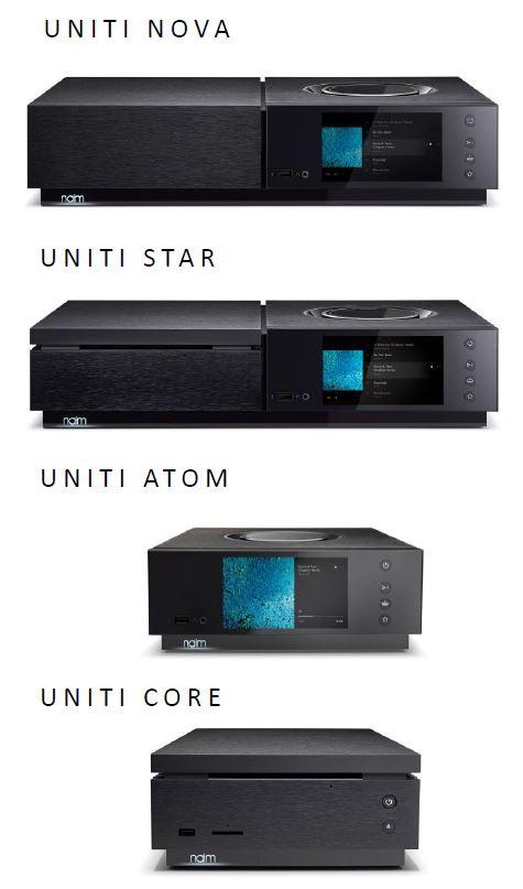 New Uniti Range Products